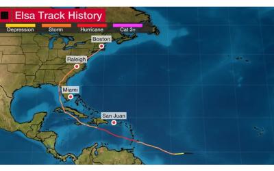 Week #8 Hurricane Season Series: Hurricane Elsa's Wake Up Call
