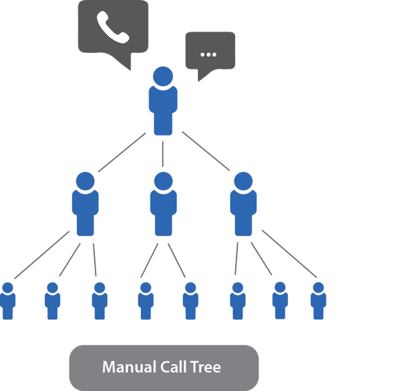 "Week #18 Hurricane Season Series:  Prepare an ""Emergency Communications Phone Tree"" get ready before the next storm."